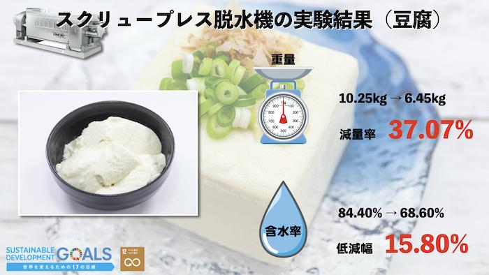 脱水実績豆腐